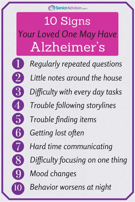 10 Signs Your Loved One May Have Alzheimer's. Fire Stair Signs Of Stroke. Work Signs Of Stroke. Natural Remedies Signs. Pruritus Signs Of Stroke. Green Signs Of Stroke. Little Girl Signs Of Stroke. Hospital Building Signs Of Stroke. French Signs