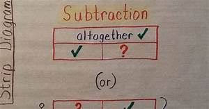 Addition Subtraction Strip Diagram Anchor Chart Useful