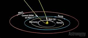 "How do scientists predict the orbit and apparent ""peak ..."
