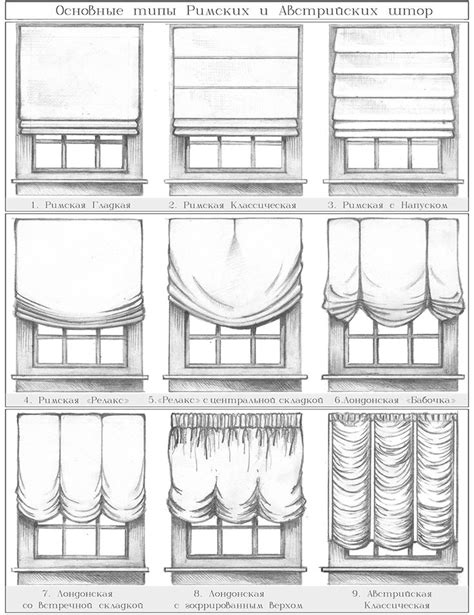 1471 best Cortinaje images on Pinterest | Blinds, Shades