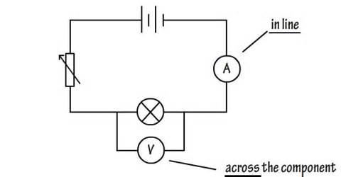 Series Circuit Diagram...