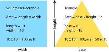 how do i calculate square footage for concrete harmon