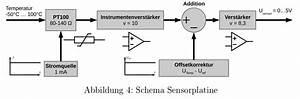 Pt100 Temperatur Berechnen Formel : tzen l ten programmieren ein einfaches thermometer mit pt100 ~ Themetempest.com Abrechnung