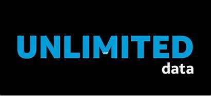 Unlimited Data Plans Plan Verizon Start Att