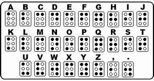 Pokemon Cards Type Chart Braille Bulbapedia The Community Driven Pokémon