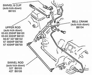 Bell Crank And Related - Diagram View