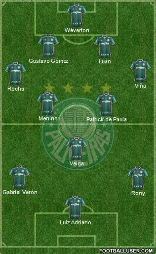 All SE Palmeiras (Brazil) Football Formations