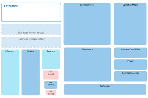 Enterprise Architecture Diagrams Solution Conceptdraw