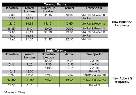 Puri>keonjhar>barbil>keonjhar>puri Train Timings Ipl Schedule In Usa Time Table Images For School London Project Management Qatar South Carolina Queenstown Spanish League Is Tight Bpm