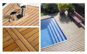 Imperméabilisant Pour Terrasse : protection terrasse bois conseils et vente d 39 hydrofuge ~ Premium-room.com Idées de Décoration
