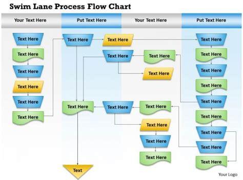 business consulting diagram swim lane process flow