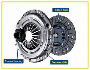 Guide To Clutch Faults