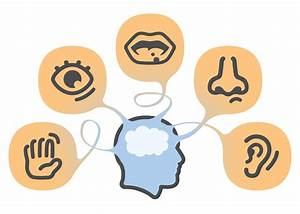 Sensory Conflict - Situational Awareness Matters!™