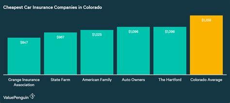cheapest auto insurance quotes  colorado