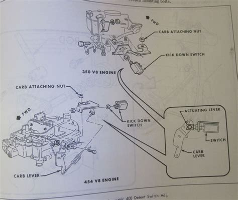 Downshift Switch Wiring The Bangshift Forums