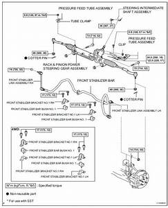 Toyota Sienna Service Manual  Rack And Pinion Power