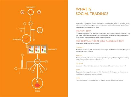 social trading how does social trading work fx copy