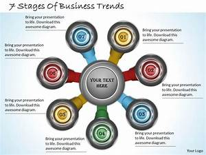 1013 Business Ppt Diagram 7 Stages Of Business Trends