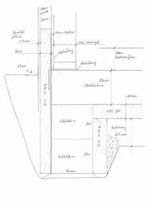 Bewehrung Bodenplatte Aufbau : skizze aufbau bodenplatte bauforum auf ~ Orissabook.com Haus und Dekorationen