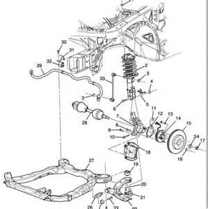 Of Story Short My 2006 Cobalt  Ls 5 Speed Manual
