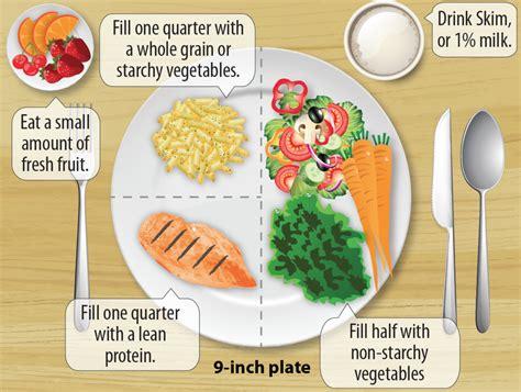 plate method elisa swan medium