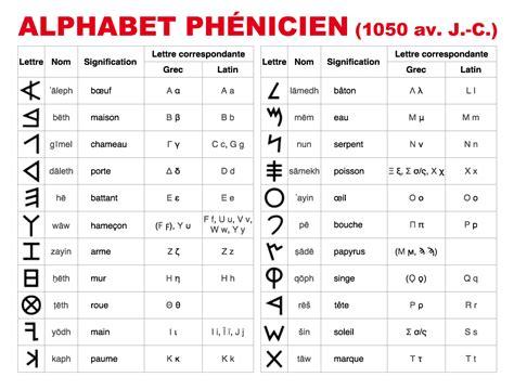 ecriture moderne du sanskrit classique rocbo typographie l ecriture le caractere