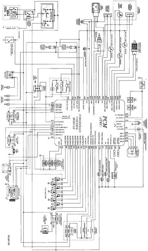 1966 Dodge Dart Wiring Diagram by 1964 Dodge Dart Wiring Diagram Wiring Library