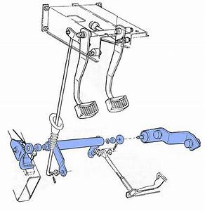 V8 Clutch Bell Crank Kit - 3 Piece  289  302  351w
