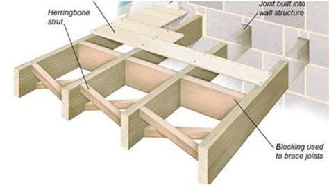 creaking floorboards  stairs concrete floors