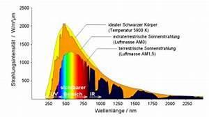 Wellenlänge Licht Berechnen : wirkungsgrad einer kerze berechnen allmystery ~ Themetempest.com Abrechnung