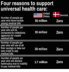 Four Reasons to Support Universal Health Care United ...