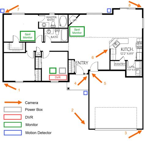 pre wire  house  security cameras
