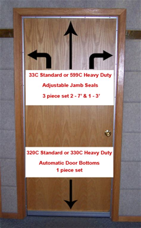 adjustable door seals