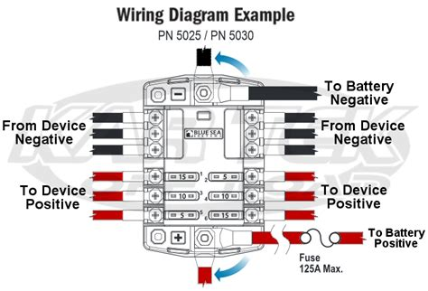 blue sea systems wiring diagram blue sea systems 6 circuit ato blade fuse block with