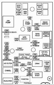 2009 Honda Fit Fuse Box Diagram