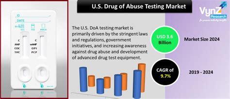 drug  abuse doa testing market analysis