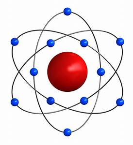 Science Atoms
