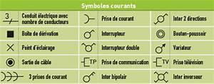 Radiateur Electrique Sur Circuit Prise : je fais legrand diy ~ Carolinahurricanesstore.com Idées de Décoration