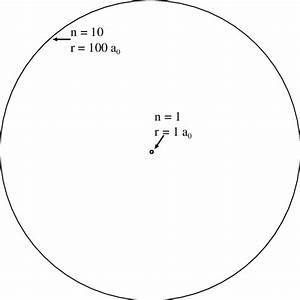The Orbital Diagram For A Ground State Nitrogen Atom Is