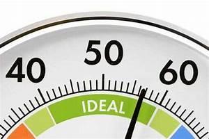 Ideale Luftfeuchtigkeit Wohnung : luftfeuchtigkeit tabelle relative luftfeuchte in wohnr umen ~ Watch28wear.com Haus und Dekorationen
