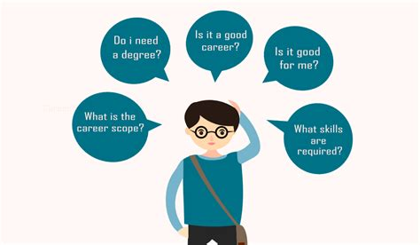 Digital Marketing Degree by Can I Do A Digital Marketing Course Without A Degree In India