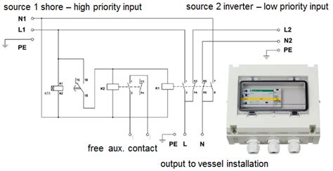 Victron Boat Battery Charger by Boat Electrical Installations Combating Seawater
