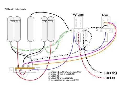 Fender Way Switch Wiring Diagram Throughout Stratocaster
