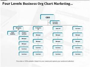 Corporate Organizational Chart Template Word Four Levels Business Org Chart Marketing Production And