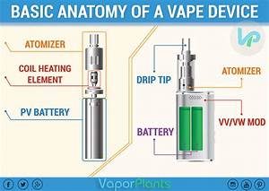What  U0026 How To Use A Vape Pen