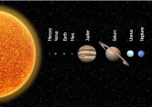 Solar System Symbols | Sun Solar System | Solar system ...