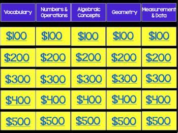 grade math pssa prep jeopardy game  images
