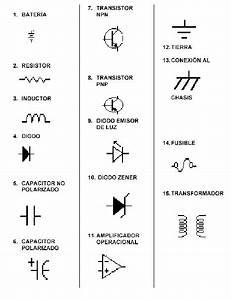 Electronica  Simbologia En Electronica