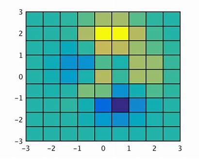 Matlab Surf Grid Data Interpolation 3d 2d