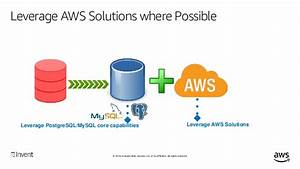 Oracle To Amazon Aurora Migration  Step By Step  Dat435